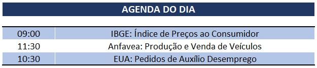 05.03.2020 Agenda do Dia