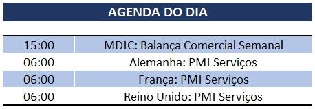 06.01.2020 Agenda do Dia