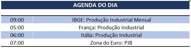 10.03.2020 Agenda do Dia