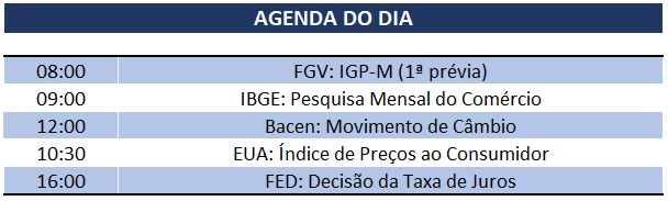 11.12.2019 Agenda