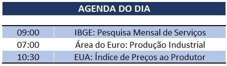 12.12.2019 Agenda