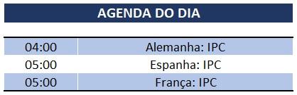 13.03.2020 Agenda do Dia