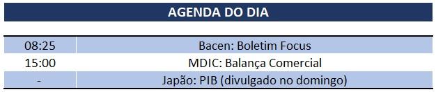 17.02.2020 Agenda do Dia