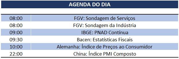 28.02.2020 Agenda do Dia
